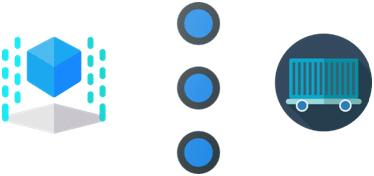 Containerization Virtualization