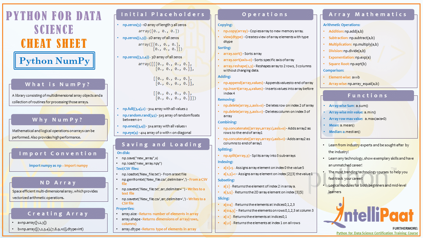 Python NumPy Cheat Sheet