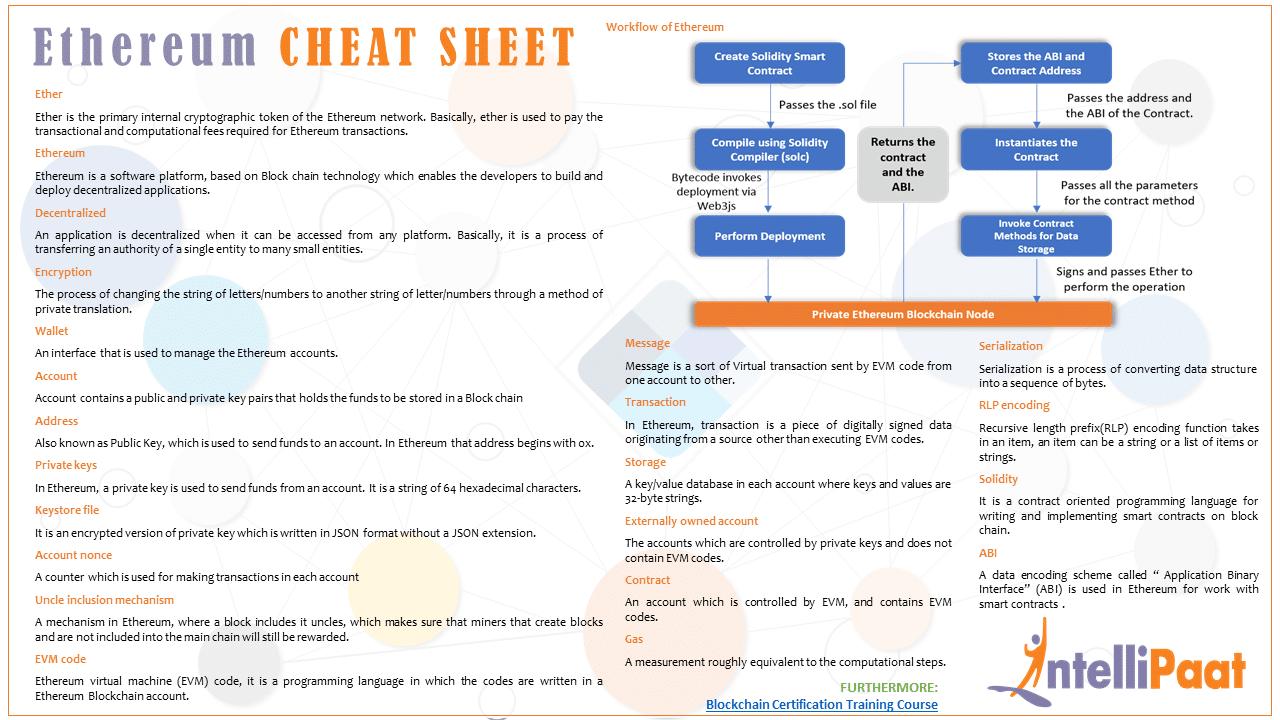 Ethereum Cheat Sheet