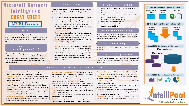 MSBI Cheat Sheet