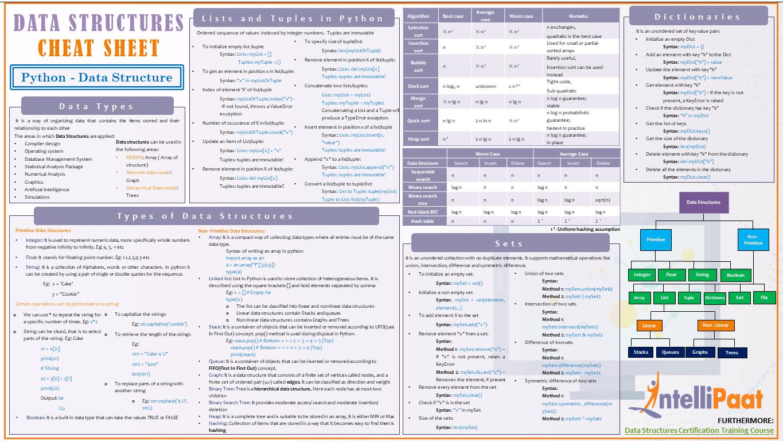 Python - Data structures cheat sheet