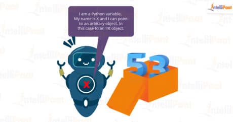 What is a Python variable?