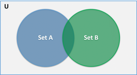 Set Intersection