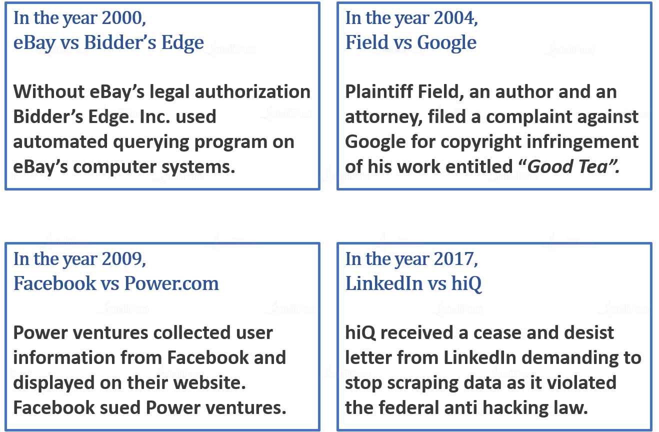 Is Web Scraping Legal