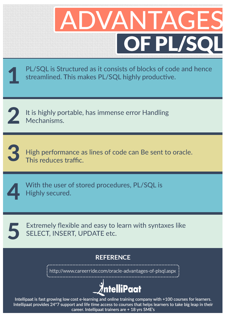 Advantages-of-PL-SQL
