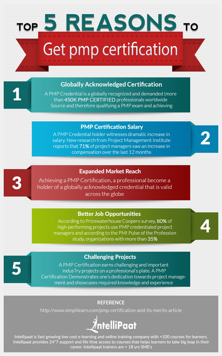 PMP-Infographic