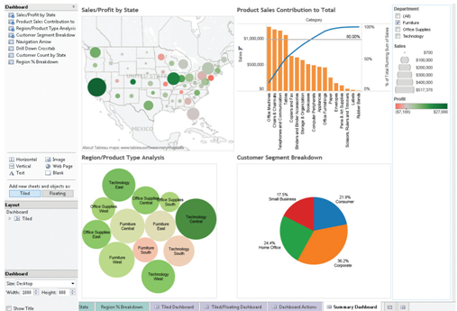 Creating Tableau Dashboards with examples - Intellipaat