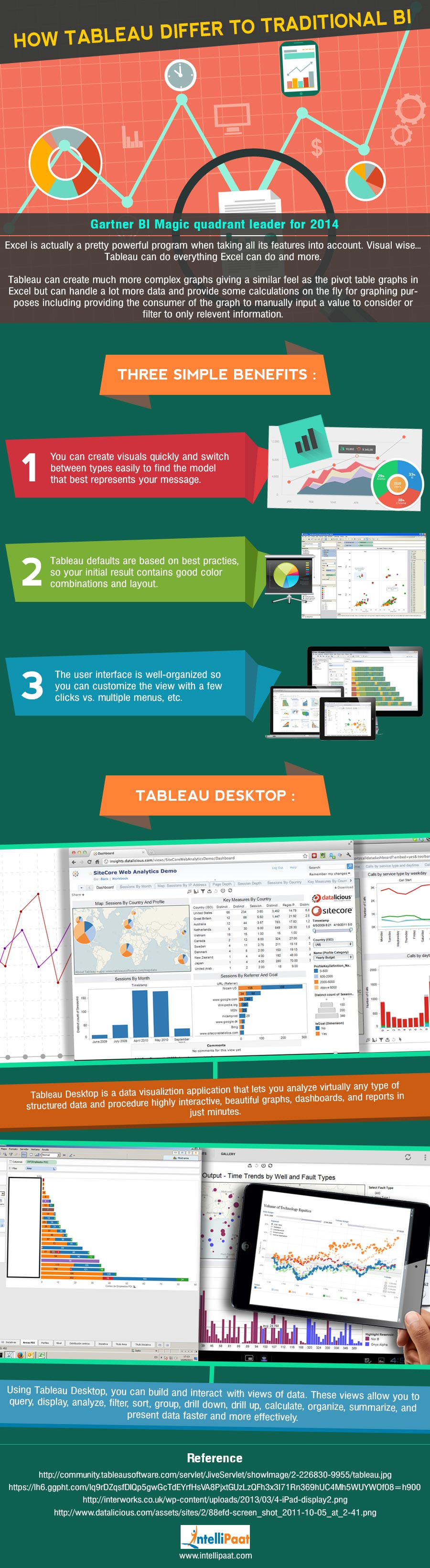 How Tableau Differ to Traditional BI