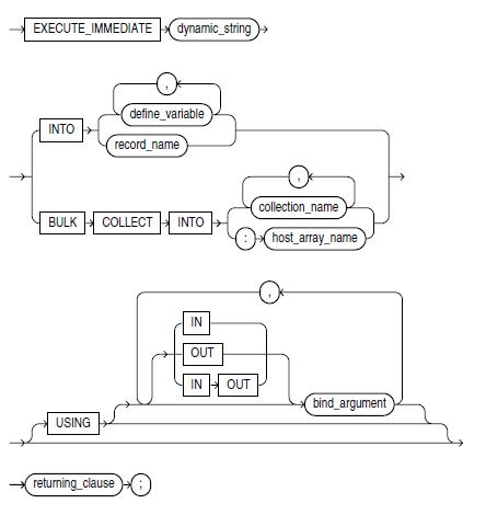 oracle execute immediate using multiple bind variables example