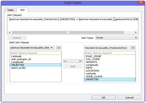 Tableau joins in table - Tableau Tutorial | Intellipaat com